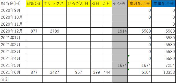 f:id:kentytan:20210626225404p:plain