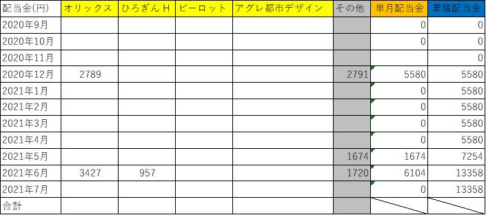 f:id:kentytan:20210714091209p:plain