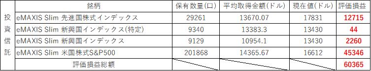 f:id:kentytan:20210719015400p:plain