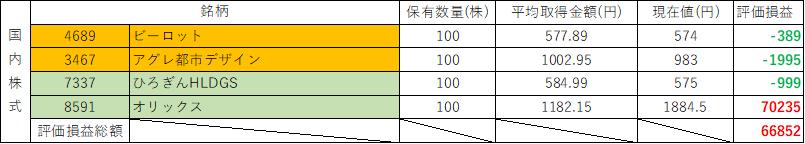 f:id:kentytan:20210724121043p:plain
