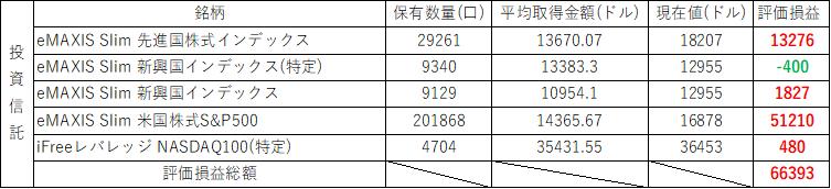 f:id:kentytan:20210807182510p:plain