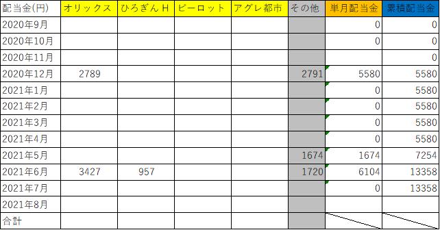 f:id:kentytan:20210818091851p:plain