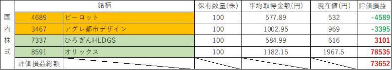 f:id:kentytan:20210822070024p:plain
