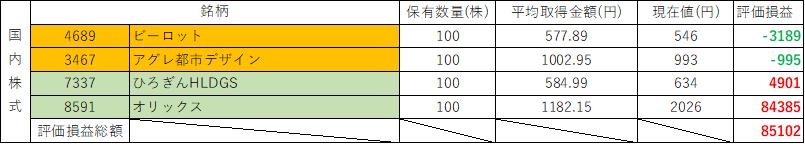 f:id:kentytan:20210828174642p:plain