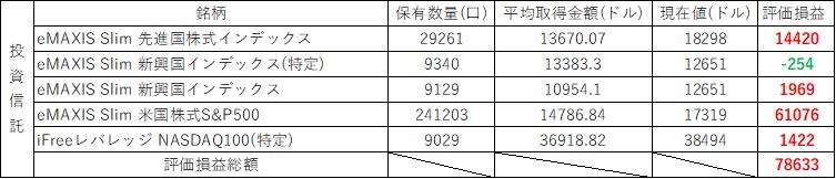 f:id:kentytan:20210904163103p:plain