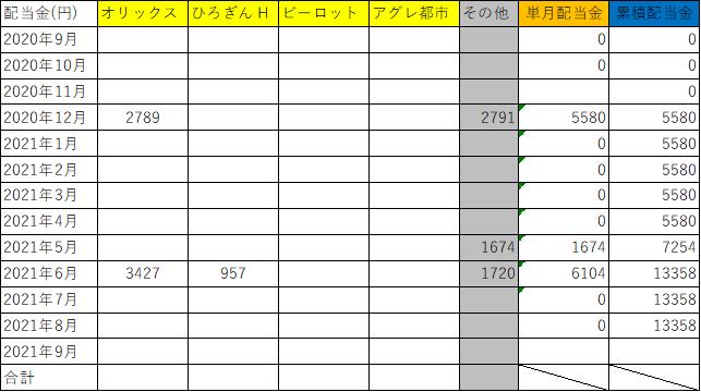 f:id:kentytan:20211001095840p:plain
