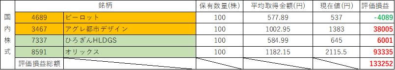 f:id:kentytan:20211009200215p:plain