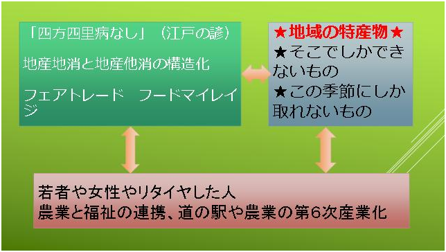 f:id:kenu2015:20170215084410p:plain