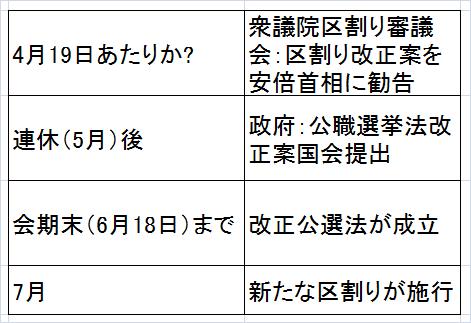 f:id:kenu2015:20170416184231p:plain