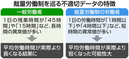 f:id:kenu2015:20180224082821p:plain