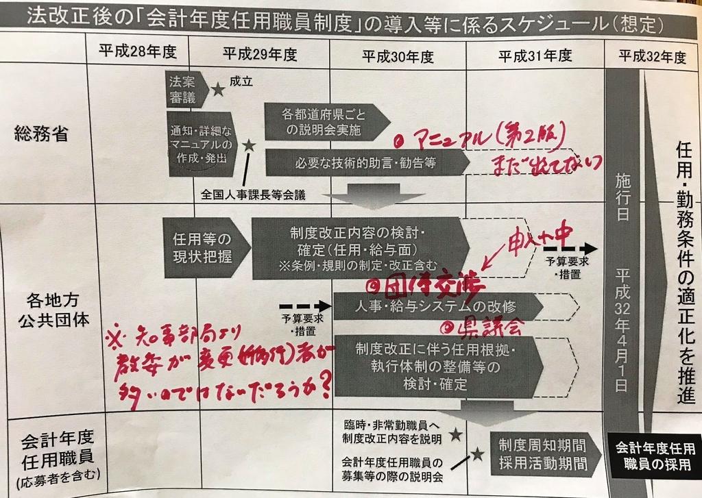 f:id:kenu2015:20180906050441j:plain