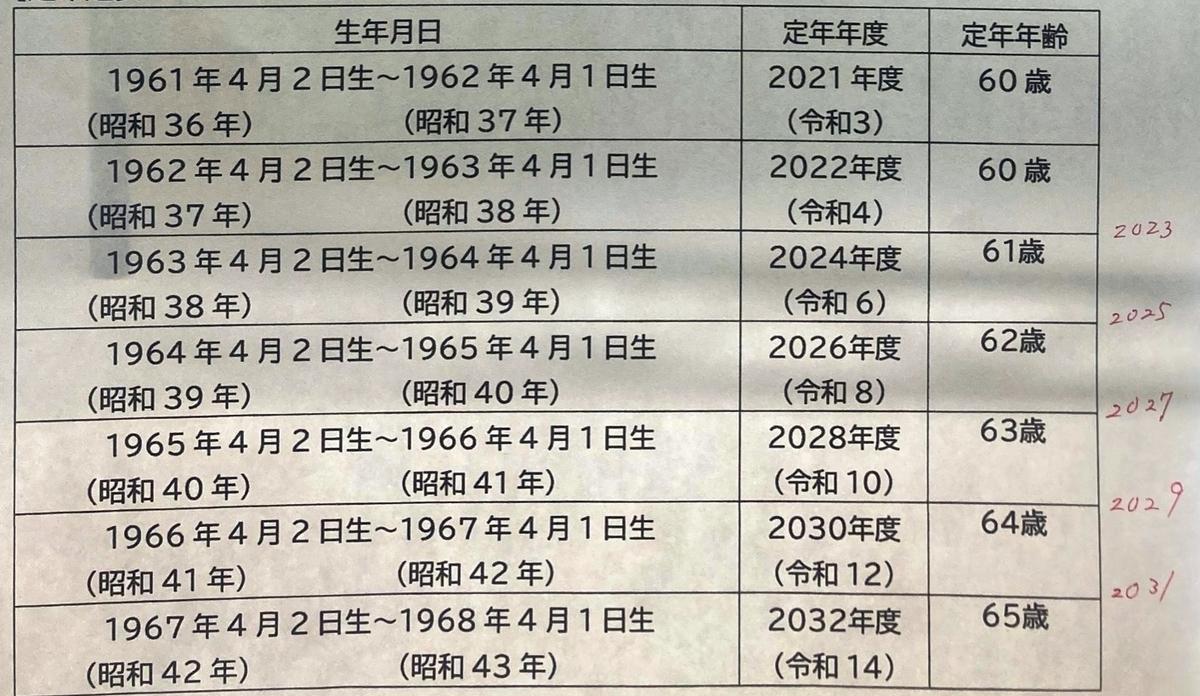 f:id:kenu2015:20210622183614j:plain