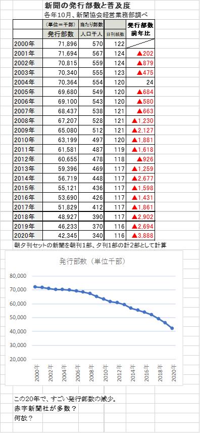 f:id:kenu2015:20210921012908p:plain