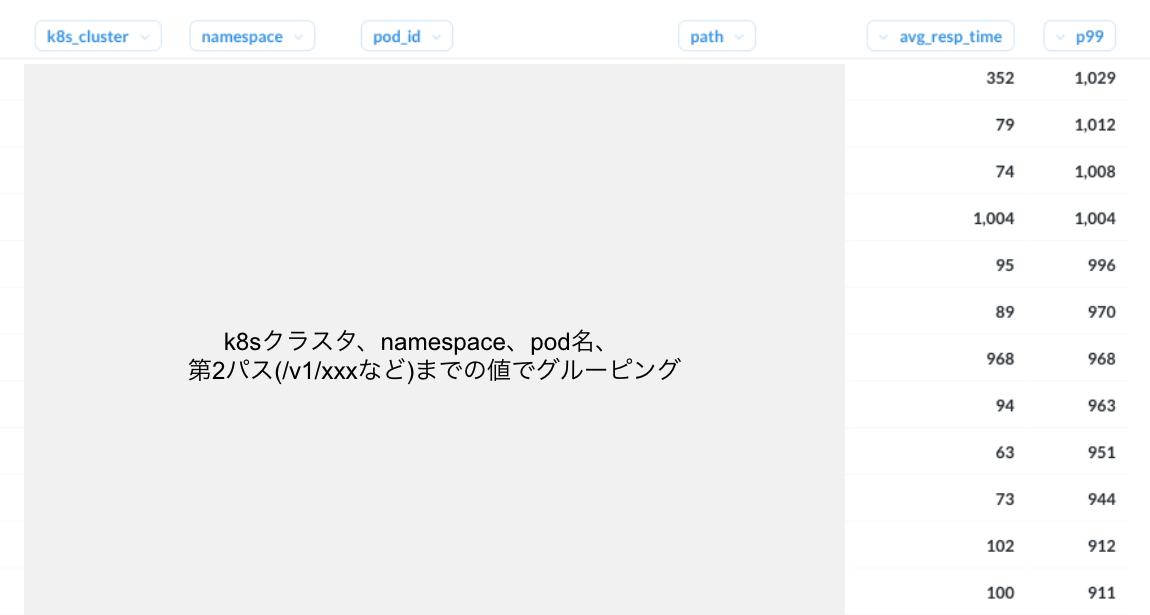 f:id:kenyashiro:20210212151247p:plain