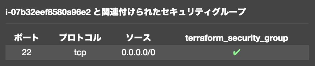 f:id:kenzo0107:20170327214628p:plain