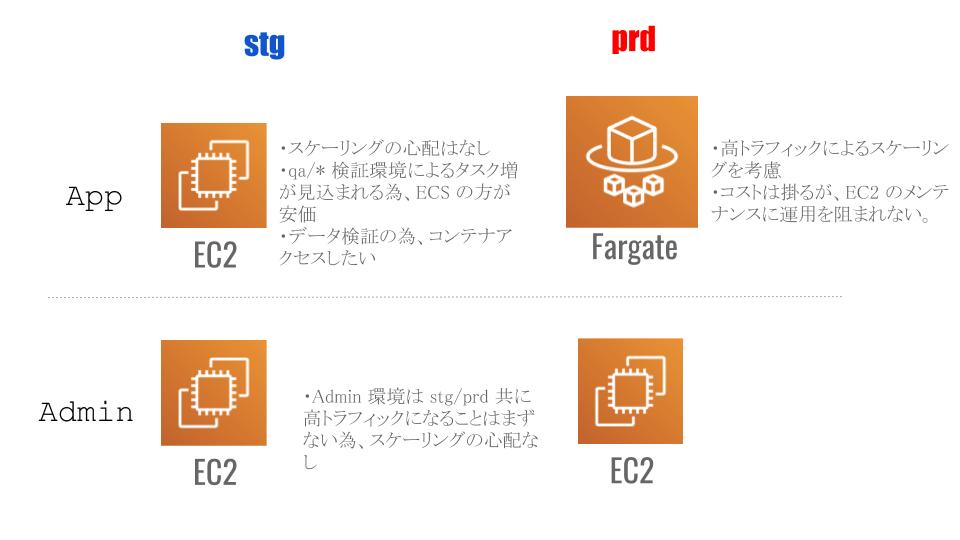 f:id:kenzo0107:20190619234356p:plain