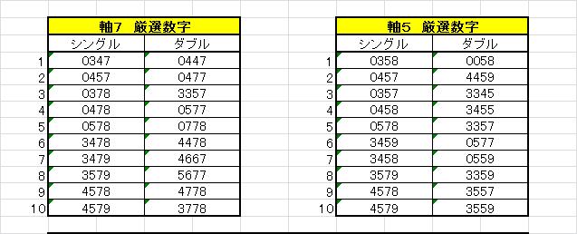 f:id:kenzo3491245:20170109093130p:plain