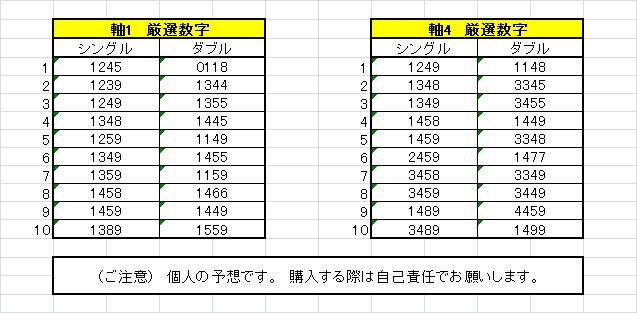 f:id:kenzo3491245:20170110105933p:plain