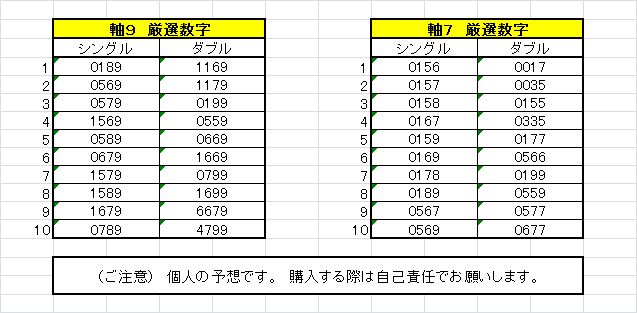 f:id:kenzo3491245:20170112110256p:plain