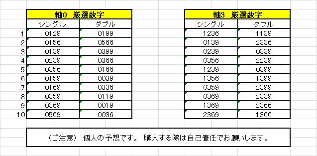f:id:kenzo3491245:20170113112422p:plain