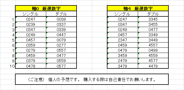 f:id:kenzo3491245:20170116111358p:plain