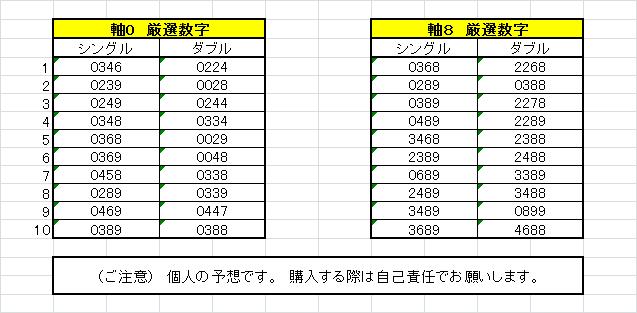 f:id:kenzo3491245:20170117105030p:plain