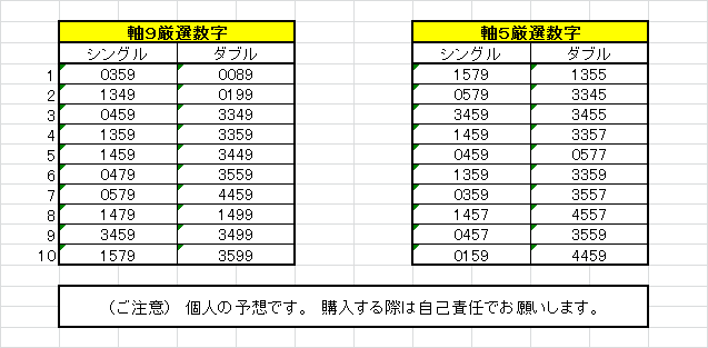f:id:kenzo3491245:20170118115054p:plain