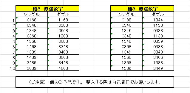 f:id:kenzo3491245:20170119102649p:plain