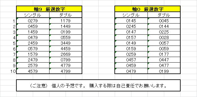 f:id:kenzo3491245:20170120113514p:plain