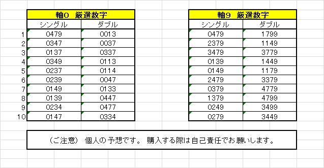 f:id:kenzo3491245:20170123110146p:plain
