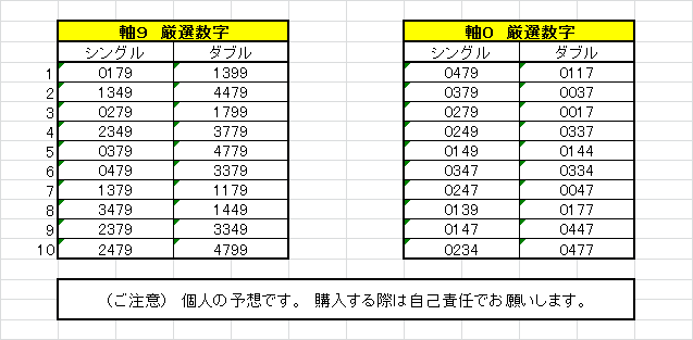 f:id:kenzo3491245:20170124110756p:plain
