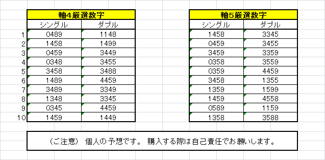 f:id:kenzo3491245:20170125114003p:plain