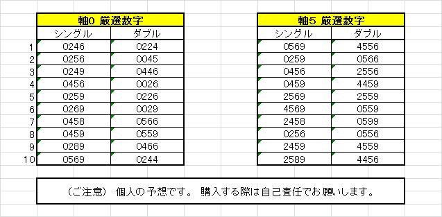 f:id:kenzo3491245:20170126110847p:plain