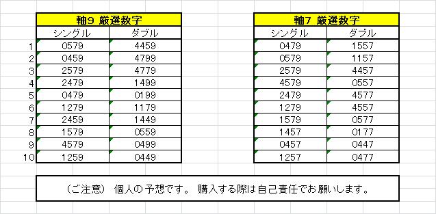 f:id:kenzo3491245:20170127111554p:plain