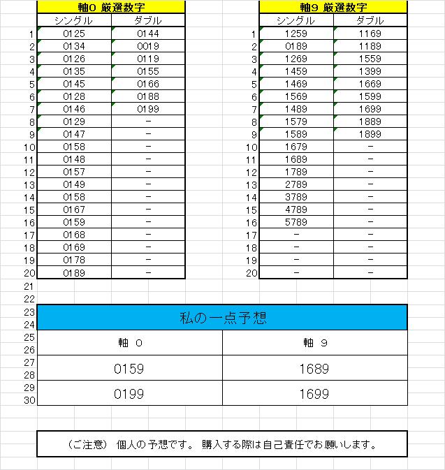 f:id:kenzo3491245:20170130115414p:plain