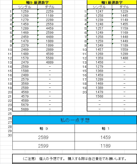 f:id:kenzo3491245:20170131115959p:plain