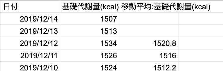 f:id:kenzo_aiue:20191219093839p:plain