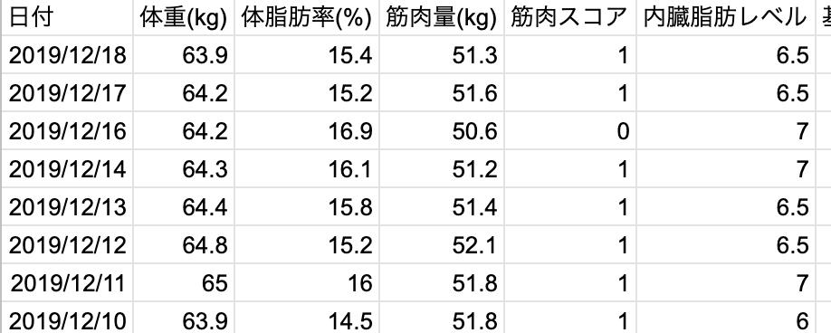 f:id:kenzo_aiue:20191219094353p:plain