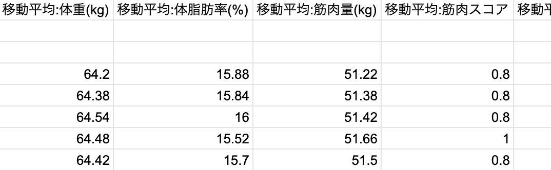 f:id:kenzo_aiue:20191219094410p:plain