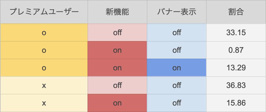 f:id:kenzo_aiue:20201216110204p:plain