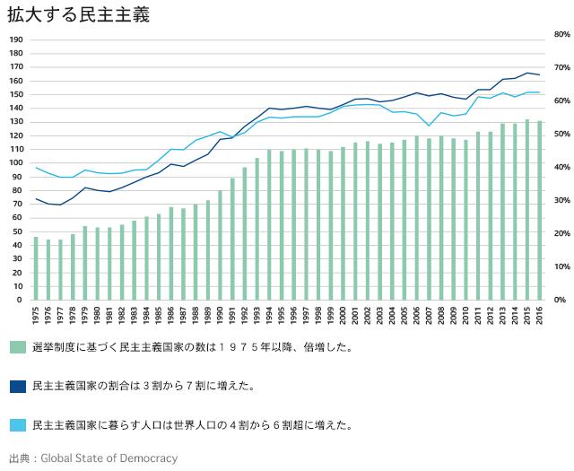 f:id:kenzou_self_study:20200114122914p:plain