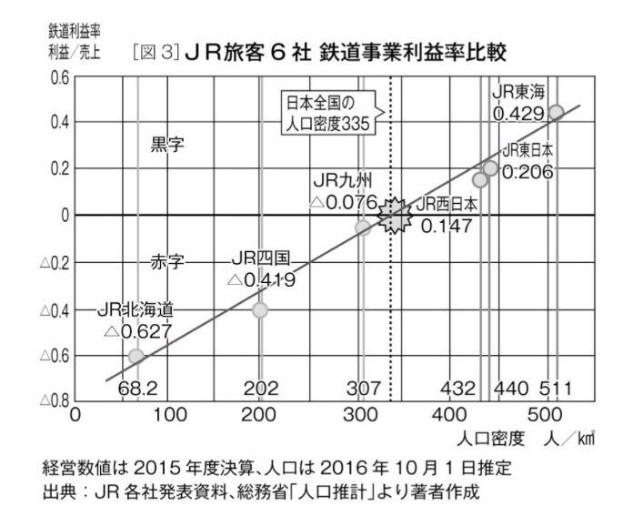 f:id:kenzou_self_study:20200309182145j:plain