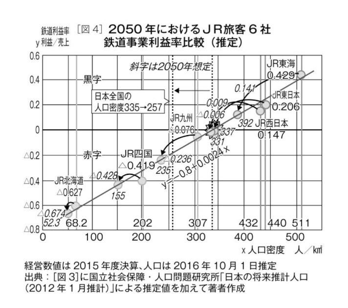 f:id:kenzou_self_study:20200309183347j:plain