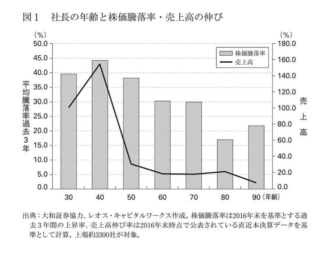 f:id:kenzou_self_study:20200317000540j:plain