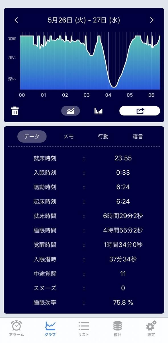 f:id:kenzou_self_study:20200604155648j:plain