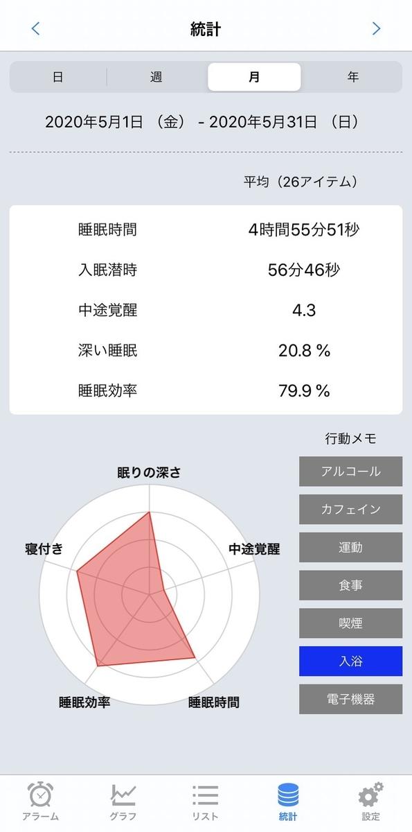 f:id:kenzou_self_study:20200604160612j:plain