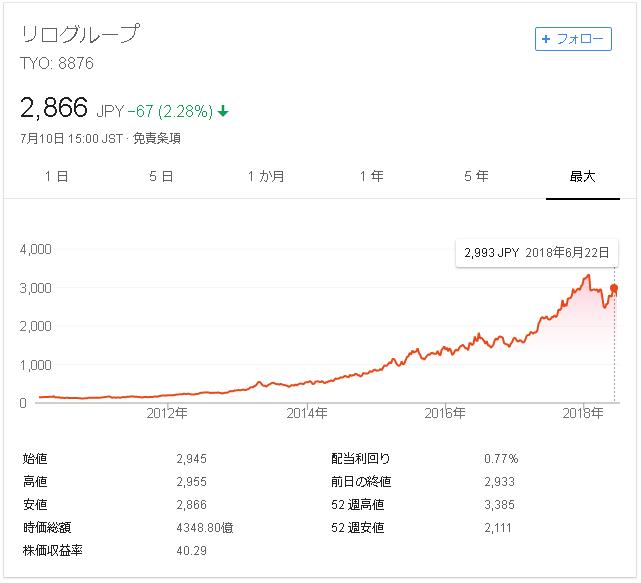 f:id:keo-tokyo-survival:20180710235712p:plain