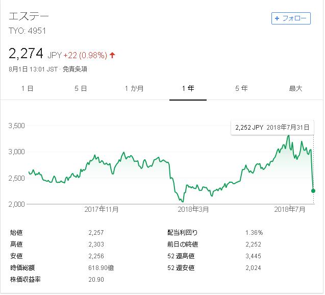f:id:keo-tokyo-survival:20180801132225p:plain