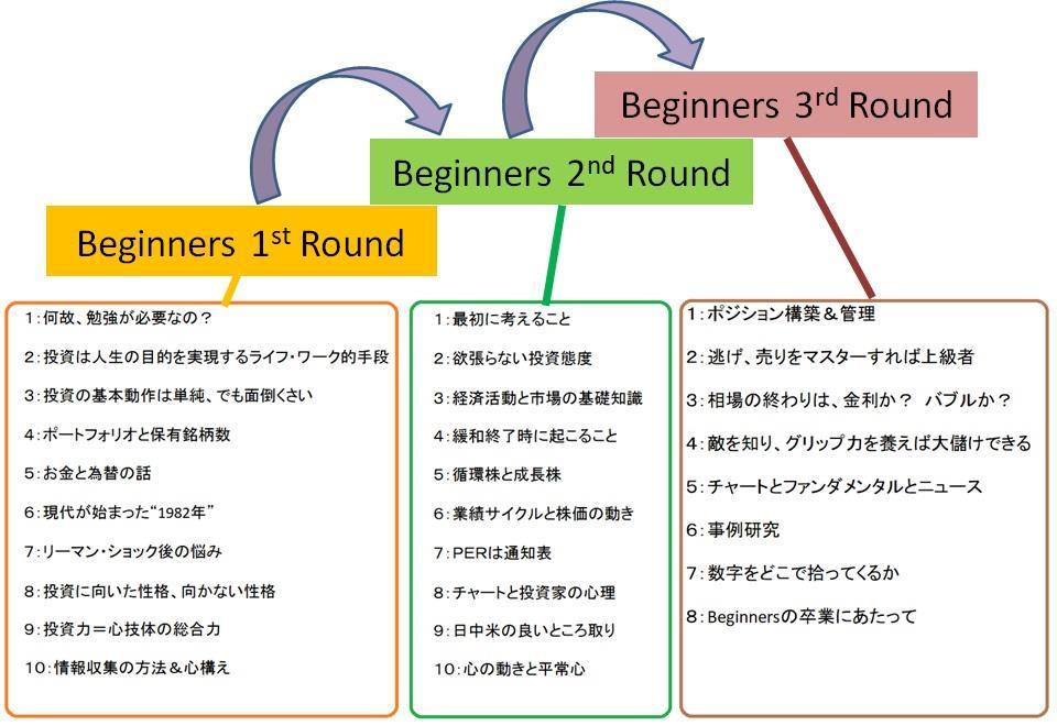 f:id:keo-tokyo-survival:20190621195740p:plain
