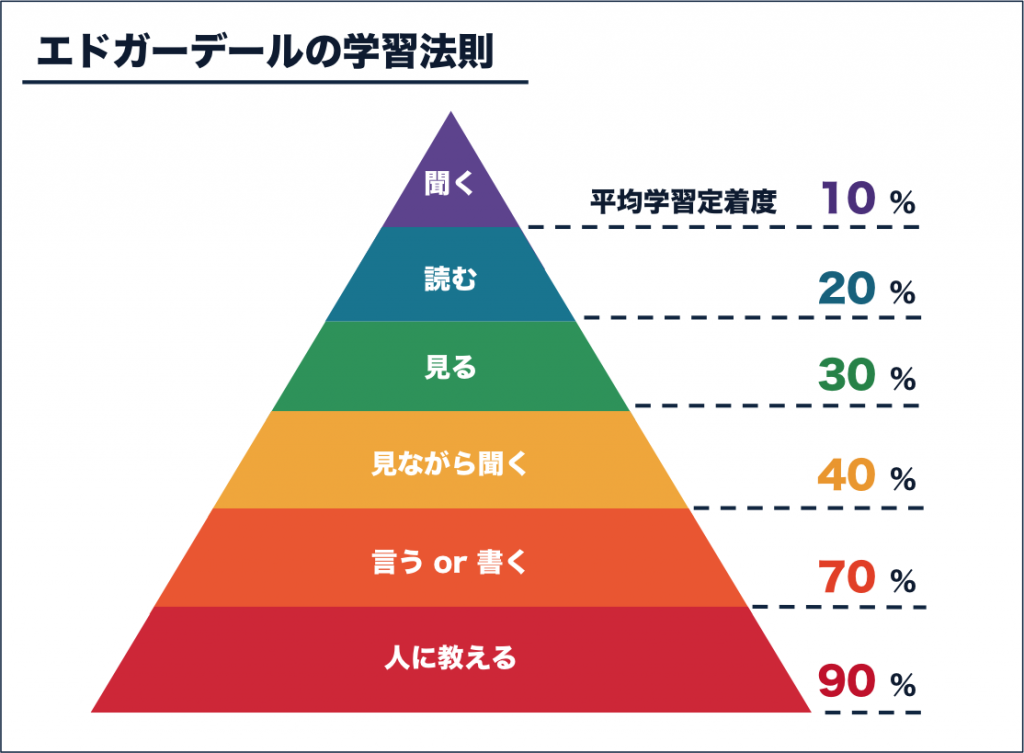 f:id:keo-tokyo-survival:20190622125329p:plain:w400